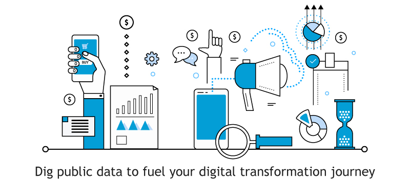 Leverage the Web to kickstart your digital transformation journey